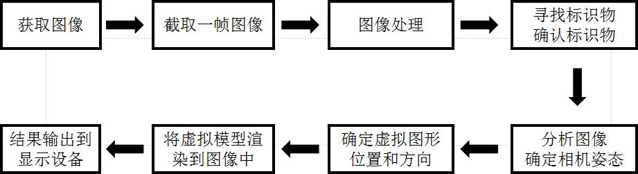 产品架构.jpg